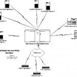 Netzbetreiber / Schema